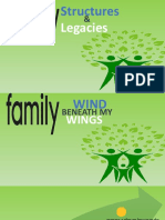 3.3 Family Structures and Legacies.pptx