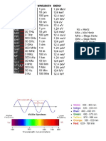 EM_Freq_Time_Scales.pdf