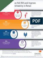 Infographic Voc (customer) Retail f4aa