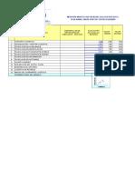 Copia de Copia de Modelo Referencial en Logistica CROC Medio ambiente.xlsx