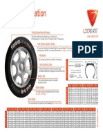Tyre Identification Poster