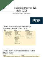 Teorías Administrativas Del Siglo XXI