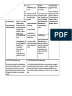 Business Model Canvas(Pagina Arriendo Canchas)