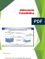 Estimación Puntual y Estimación Por Intervalos_clase