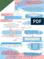 internet infographic pdf