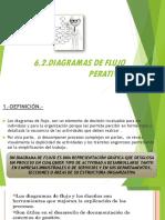 6.2diagramas de Flujo