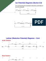 Redox Diagrams
