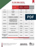 Tipos de datos2019222222.pdf