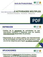 Actividades Multiples