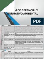 Sesion 1. Marco Gerencial y Normativo Ambiental