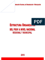 Estructura Actual Del Psuv