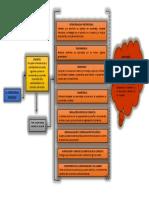 Mapa Conceptual Didactica(1)