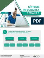 EA_SintesisInfografica_S1.pdf