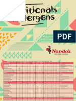 Allergen Guide Nandos