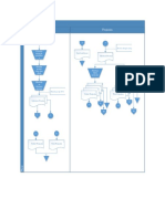 flow chart fix.docx