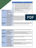 objetivos, metas, acciones y responsables pemc 2019.docx