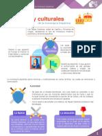 M9_S1_caracteristicas_politicas_y_culturales_de_la_monarquia hispánica_PDF.pdf