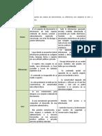 Clases de Documentos Evidencia 3