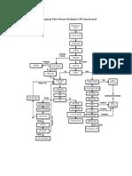 Diagram Proses Produksi CPO Dan Kernel
