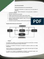 U1 3 Componentes Del Proceso de Comunicación