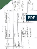 EE8402 Transmission Line Parameters.pdf