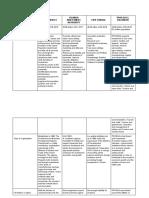 IPAs Comparison Chart