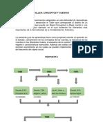 Conceptos y Cuentas