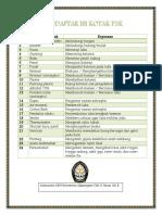 daftar kotak P3K