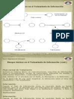 090476 -SeguridadDeSistemas -Día04