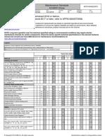 ACS800 Maintenance Schedule 4FPS10000223379 Rev M