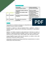 Resumen morfosintaxis
