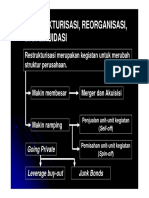 14a Restrukturisasi Reorganisasi Likuidasi