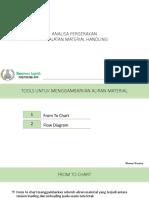 5-6 Analisa Pergerakan Alat MH