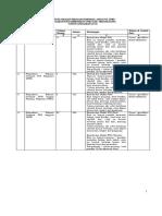 Spesifikasi Teknis Pakaian 2018