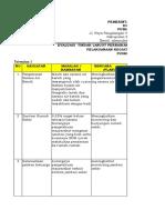 Evaluasi Pdca Tw 1 (Kesling)