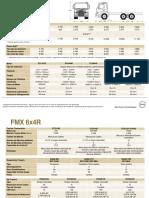 fmx-6x4r
