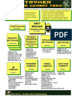 SBCT Fact Sheet