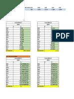 Evaluación de pronosticos final 2019