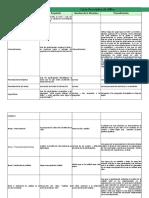 Carta Descriptiva de Office