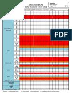 Formulir Early Warning Score (EWS)