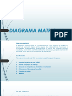 diagrama_matricial_modificado.pptx