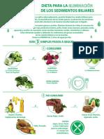 Dieta de Eliminación de sedimentos biliares