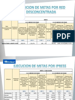 INDICADORES ANEMIA.pptx