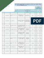 01 LISTADO GENERAL CERTIFICADAS BASC AL 28 FEBRERO 2019.xlsx.pdf