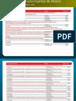 03-TASAS-CUENTAS-DE-AHORRO-Y-CORRIENTES-MARZO-2019.pdf