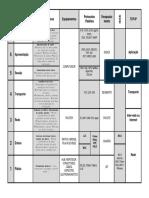 Quadro_do_Modelo_OSI_TCP.pdf