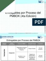 Ent x Proc.PPT