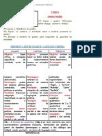CHARGE, CARTUM E TIRINHA _ E.E. Prof. Alcides de Carvalho - Português e Literatura