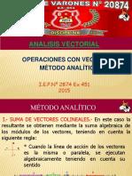 OPERACIONES CON VECTORES METODO ANALITICO.ppsx