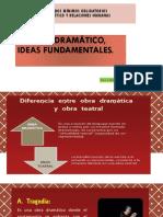 Ppt Género Dramático- Generalidades -Relaciones Humanas-jmmg 2019